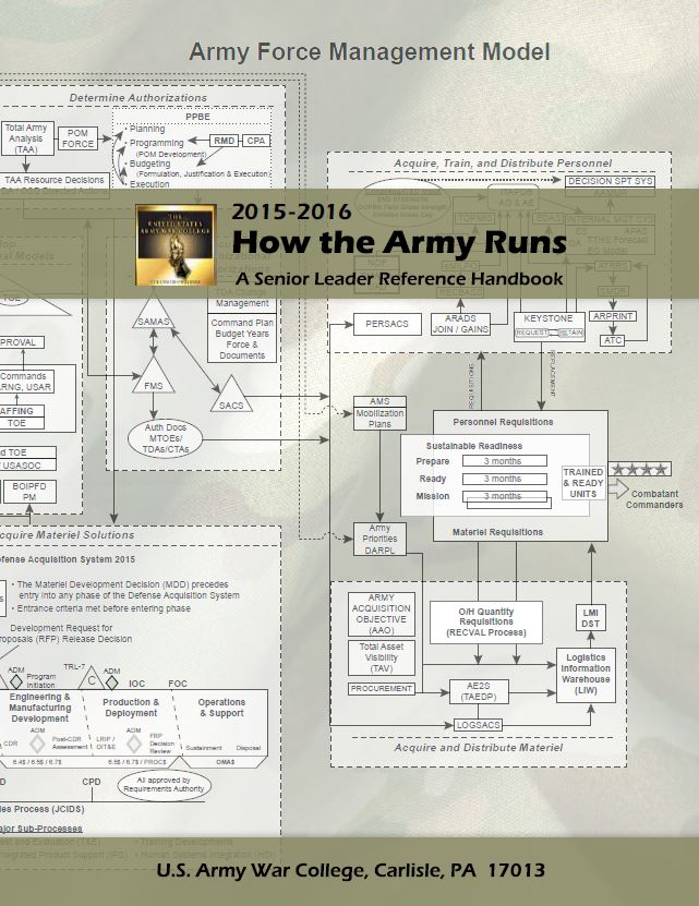 How the Army Runs 2015-2016